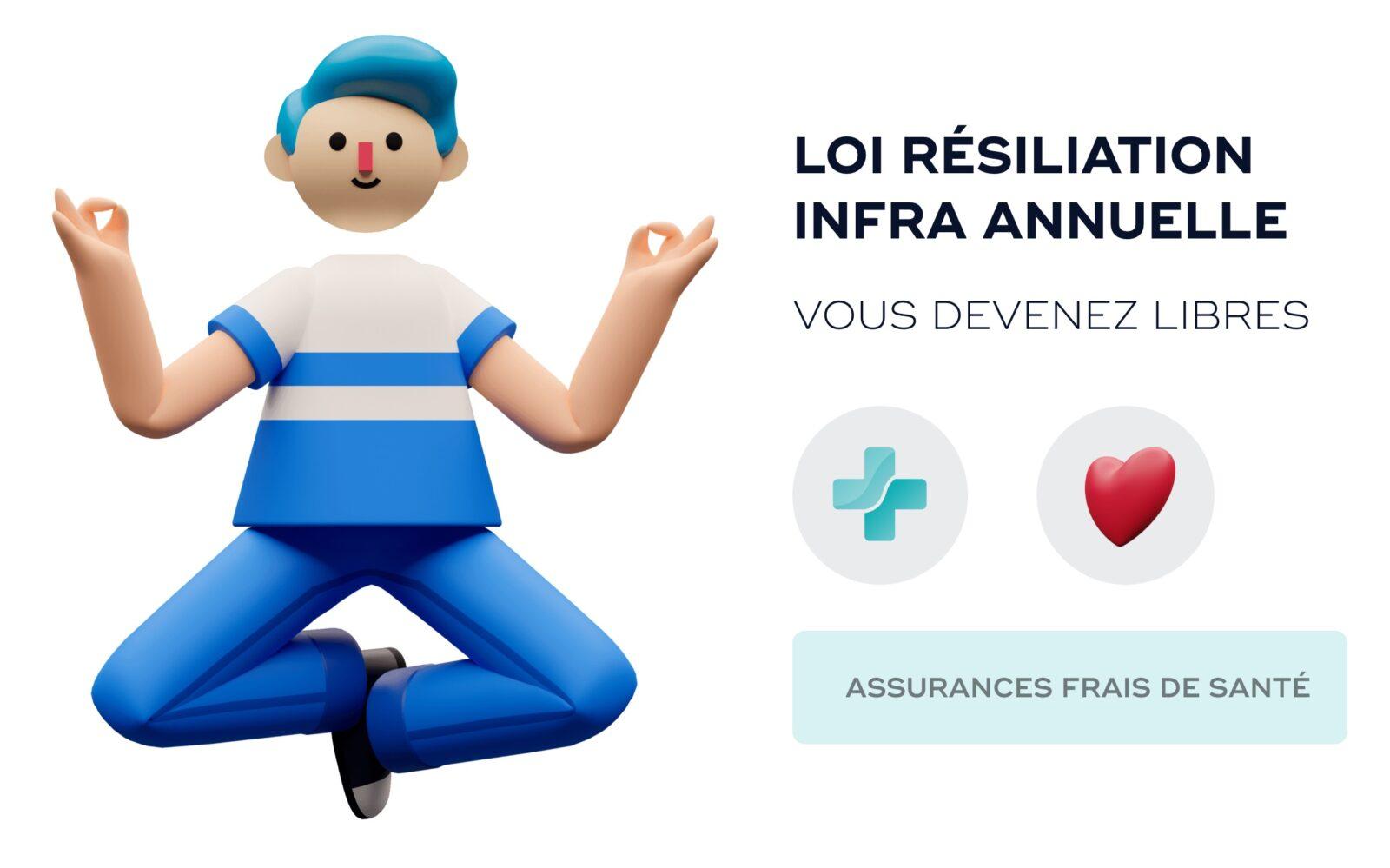 Loi RIA - Assurance frais de santé